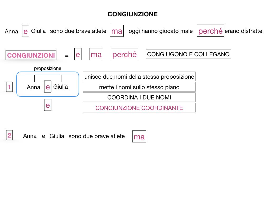 1. GRAMMATICA_CONGIUNZIONI_SIMULAZIONE.022