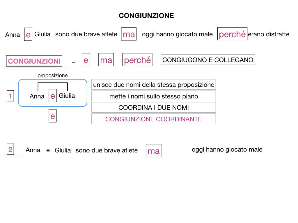1. GRAMMATICA_CONGIUNZIONI_SIMULAZIONE.023