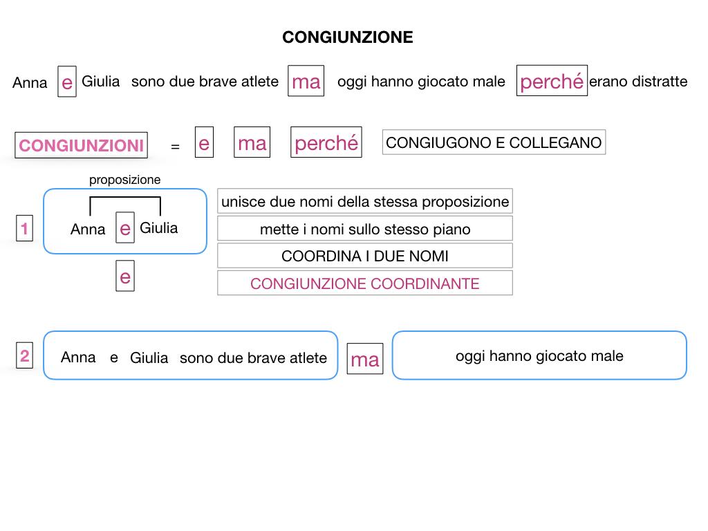 1. GRAMMATICA_CONGIUNZIONI_SIMULAZIONE.024