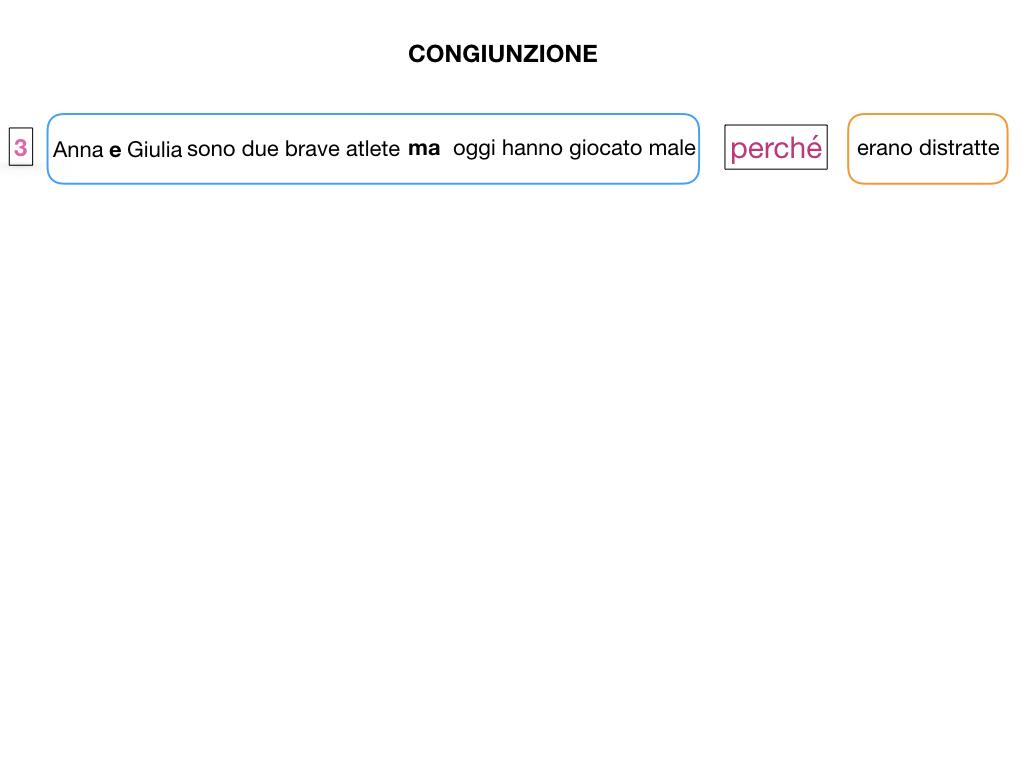 1. GRAMMATICA_CONGIUNZIONI_SIMULAZIONE.032