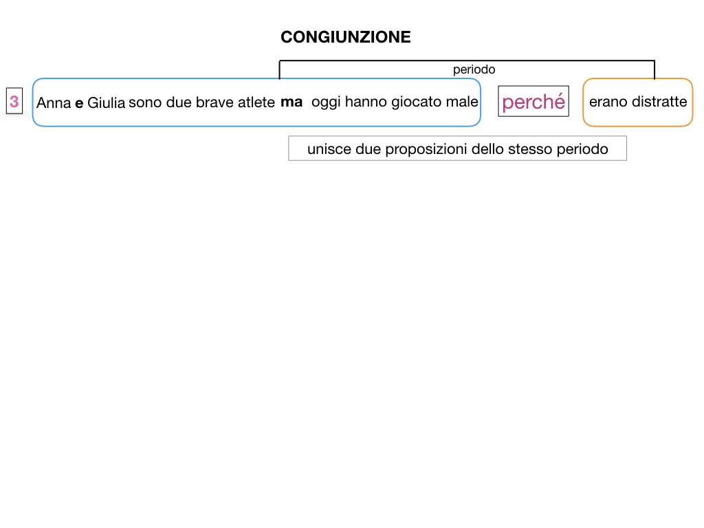 1. GRAMMATICA_CONGIUNZIONI_SIMULAZIONE.033