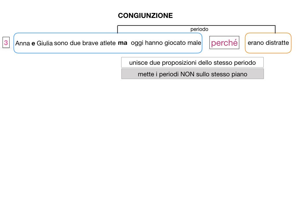 1. GRAMMATICA_CONGIUNZIONI_SIMULAZIONE.034