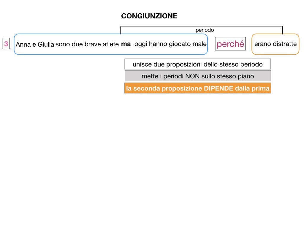 1. GRAMMATICA_CONGIUNZIONI_SIMULAZIONE.035