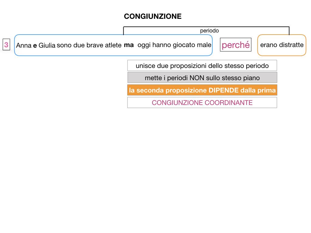 1. GRAMMATICA_CONGIUNZIONI_SIMULAZIONE.036