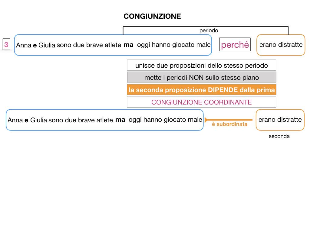 1. GRAMMATICA_CONGIUNZIONI_SIMULAZIONE.039