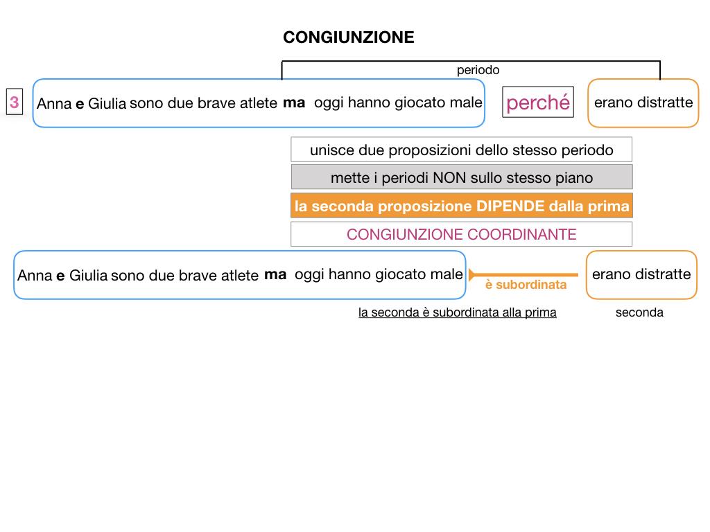 1. GRAMMATICA_CONGIUNZIONI_SIMULAZIONE.040