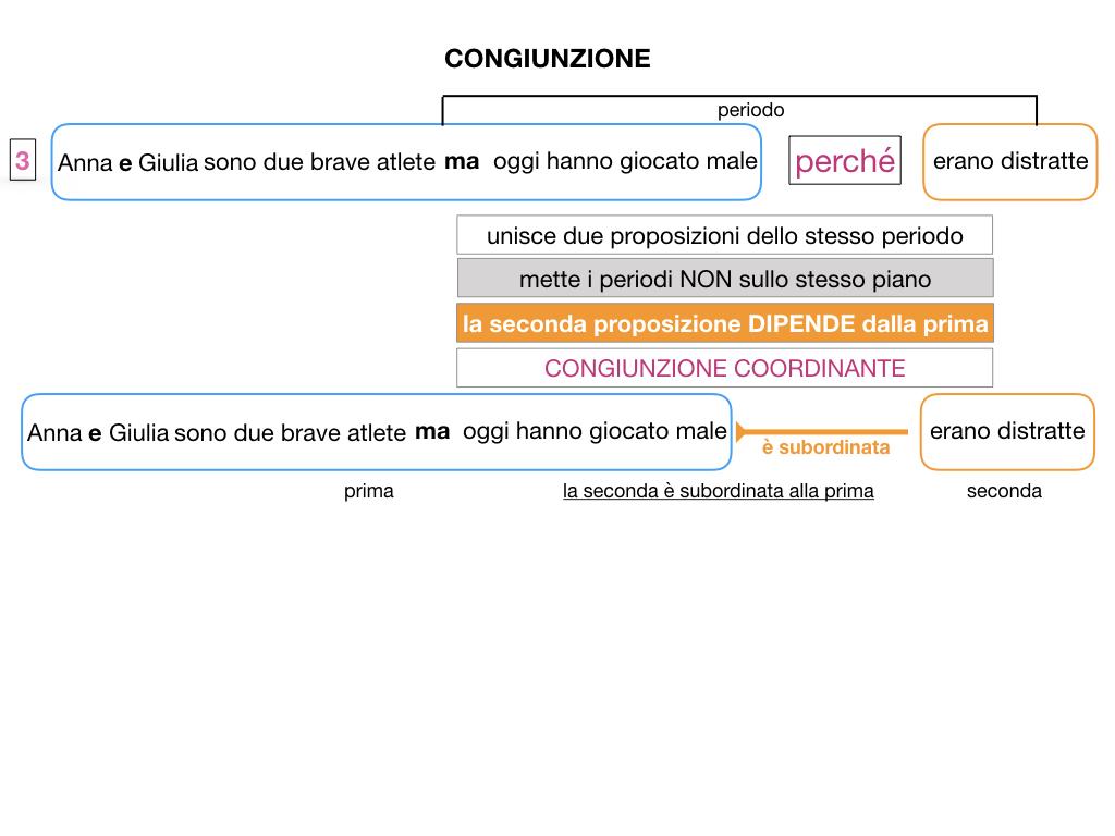 1. GRAMMATICA_CONGIUNZIONI_SIMULAZIONE.041