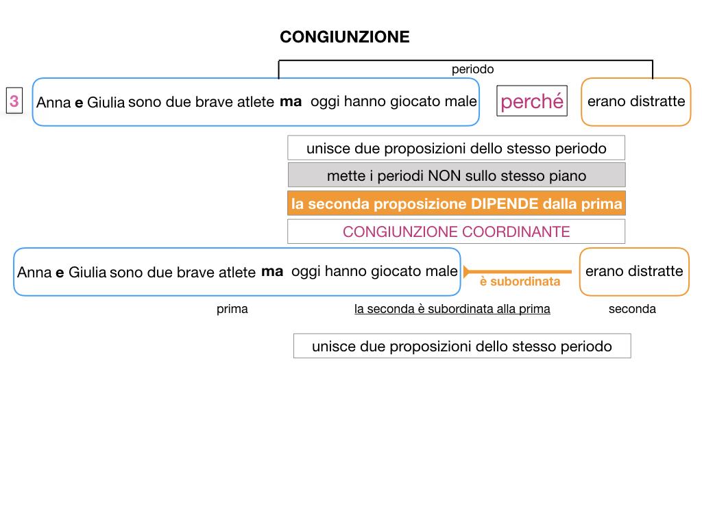 1. GRAMMATICA_CONGIUNZIONI_SIMULAZIONE.042