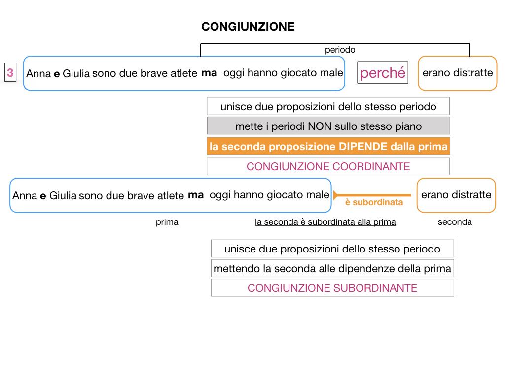 1. GRAMMATICA_CONGIUNZIONI_SIMULAZIONE.044