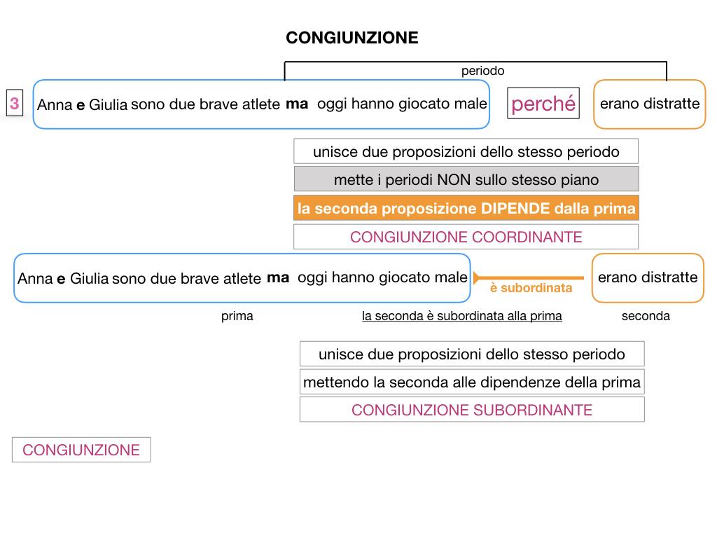 1. GRAMMATICA_CONGIUNZIONI_SIMULAZIONE.045
