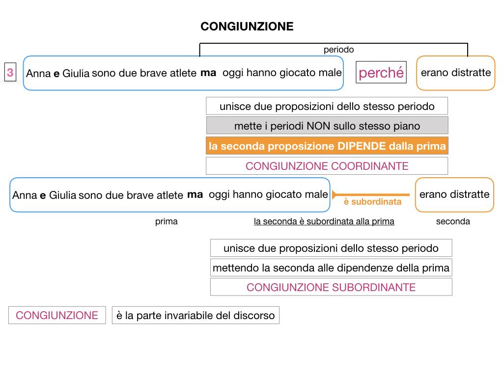 1. GRAMMATICA_CONGIUNZIONI_SIMULAZIONE.046