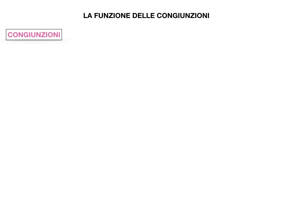 1. GRAMMATICA_CONGIUNZIONI_SIMULAZIONE.052