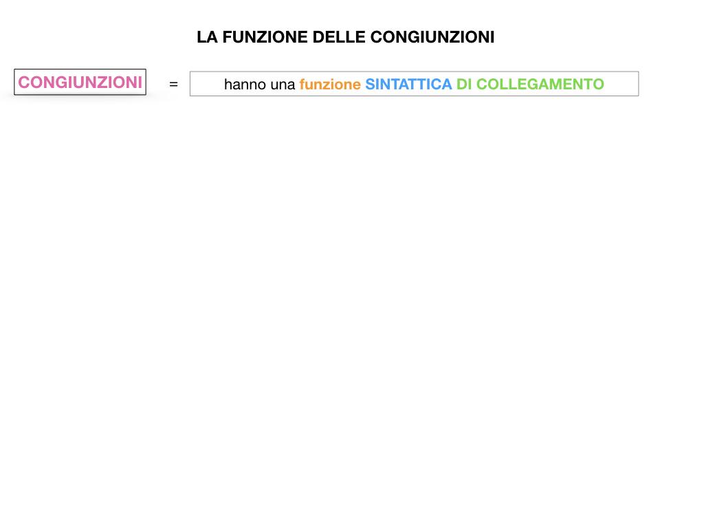 1. GRAMMATICA_CONGIUNZIONI_SIMULAZIONE.053