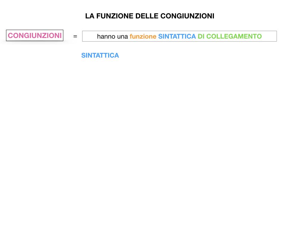 1. GRAMMATICA_CONGIUNZIONI_SIMULAZIONE.054