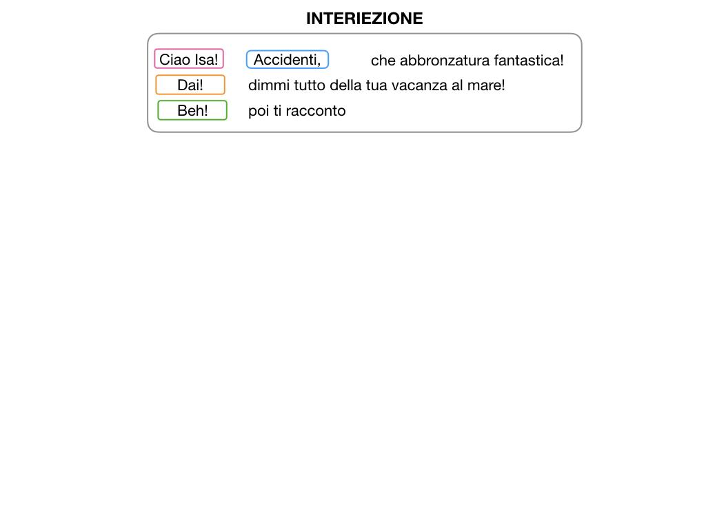 13.INTERIEZIONI_SIMULAZIONE.009