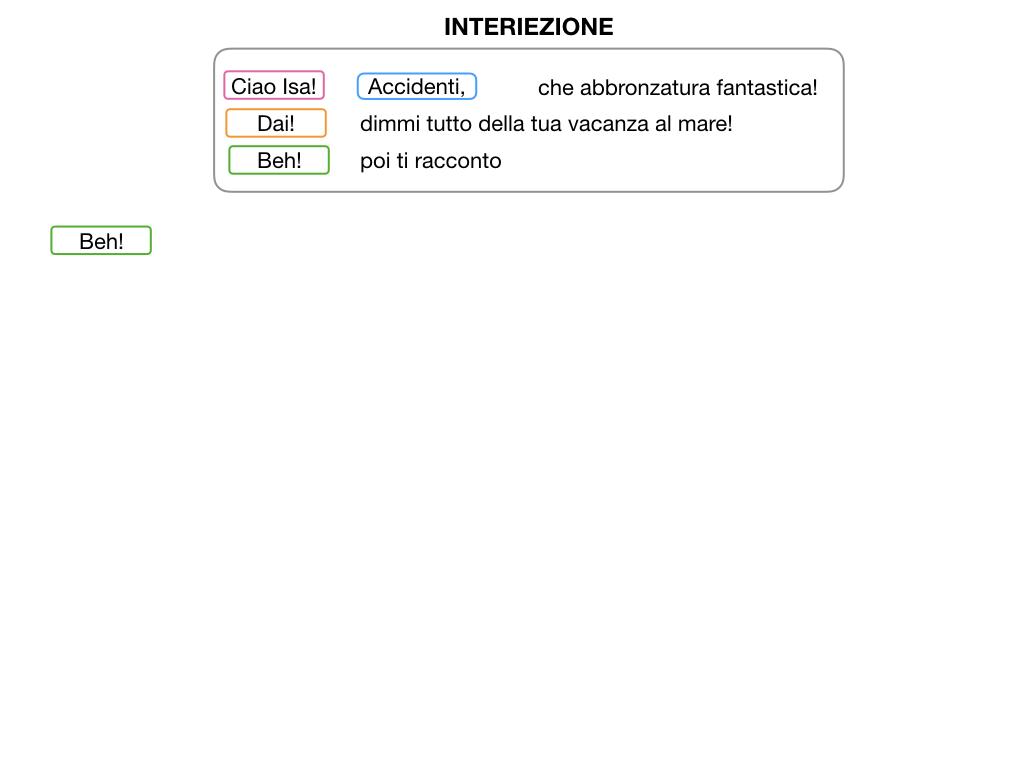 13.INTERIEZIONI_SIMULAZIONE.010