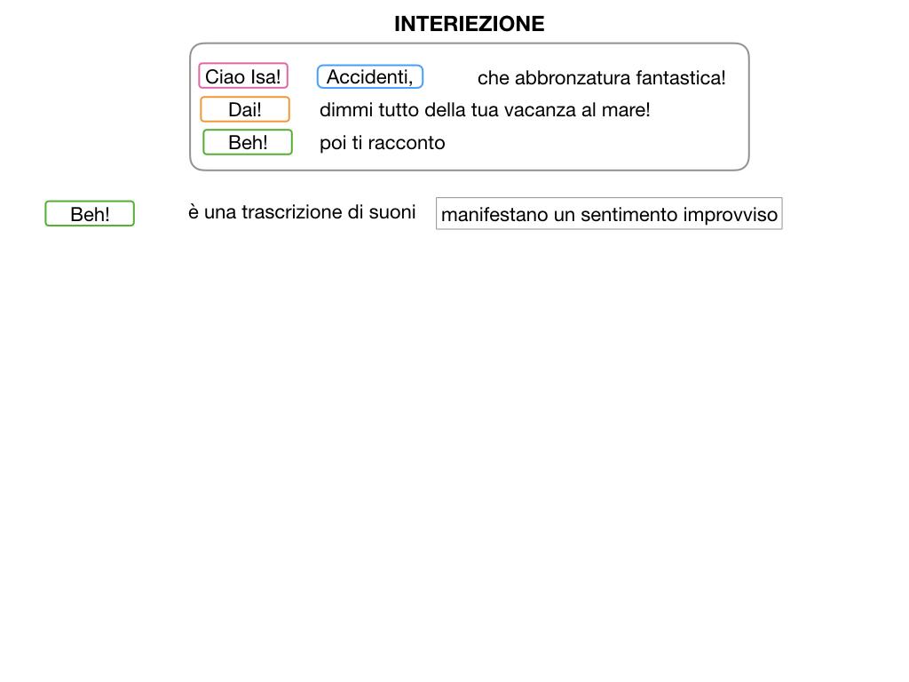 13.INTERIEZIONI_SIMULAZIONE.012