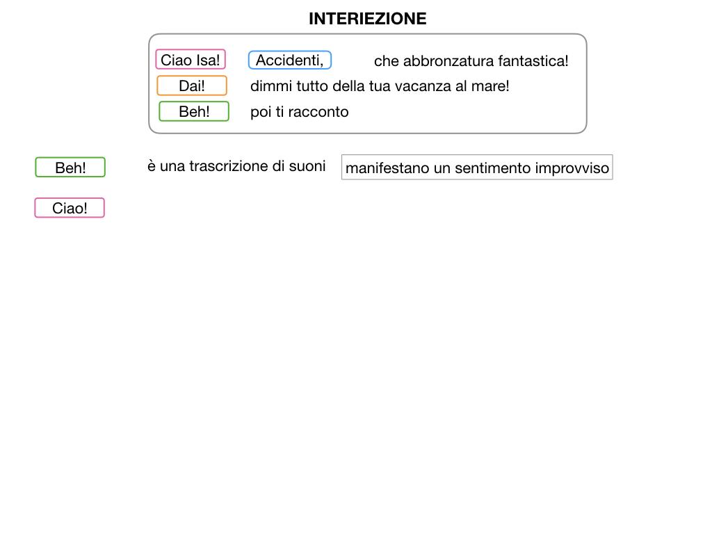 13.INTERIEZIONI_SIMULAZIONE.013