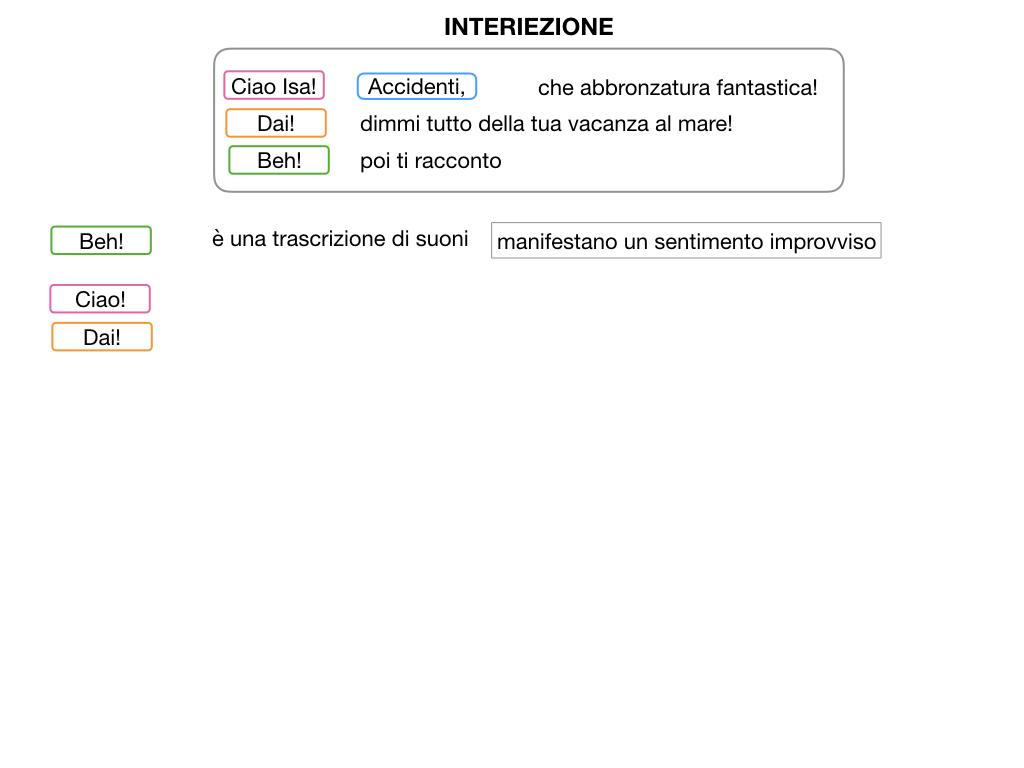 13.INTERIEZIONI_SIMULAZIONE.014
