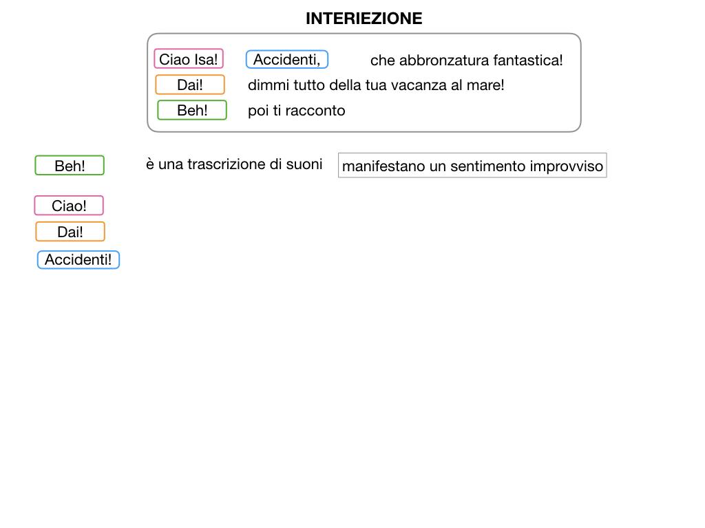 13.INTERIEZIONI_SIMULAZIONE.015