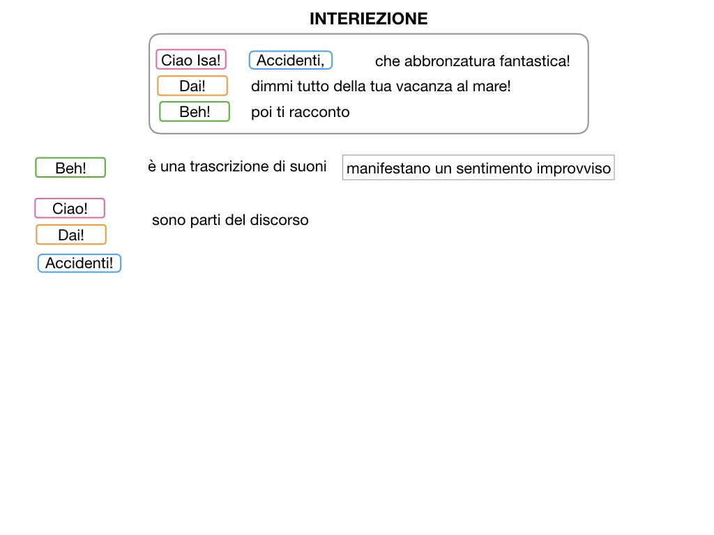 13.INTERIEZIONI_SIMULAZIONE.016