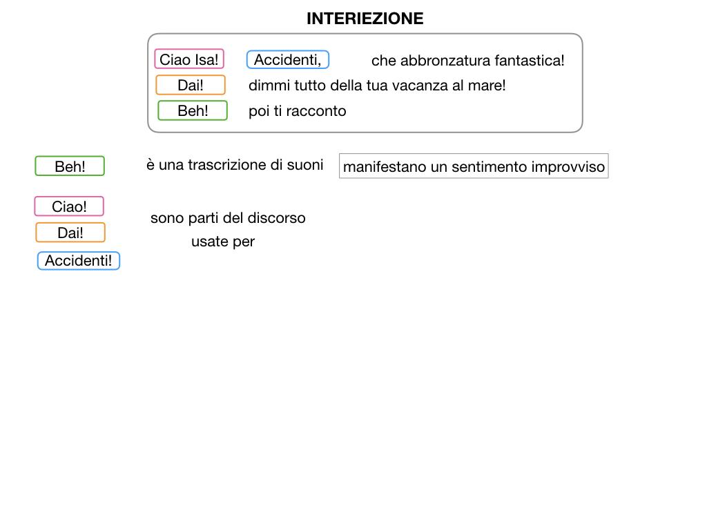 13.INTERIEZIONI_SIMULAZIONE.017