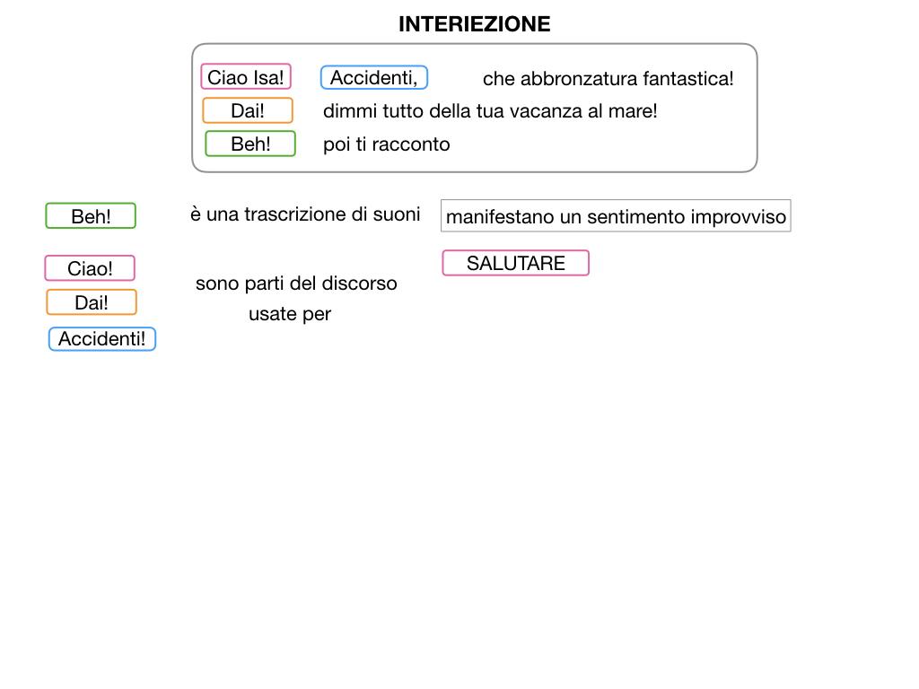 13.INTERIEZIONI_SIMULAZIONE.018