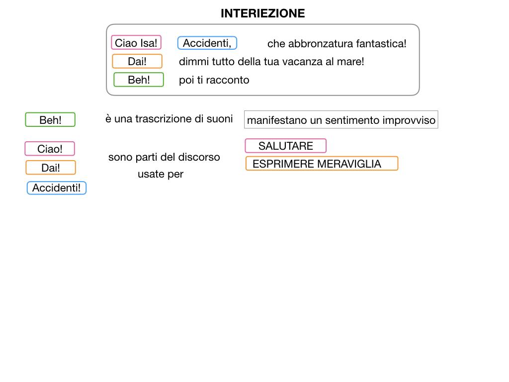 13.INTERIEZIONI_SIMULAZIONE.019