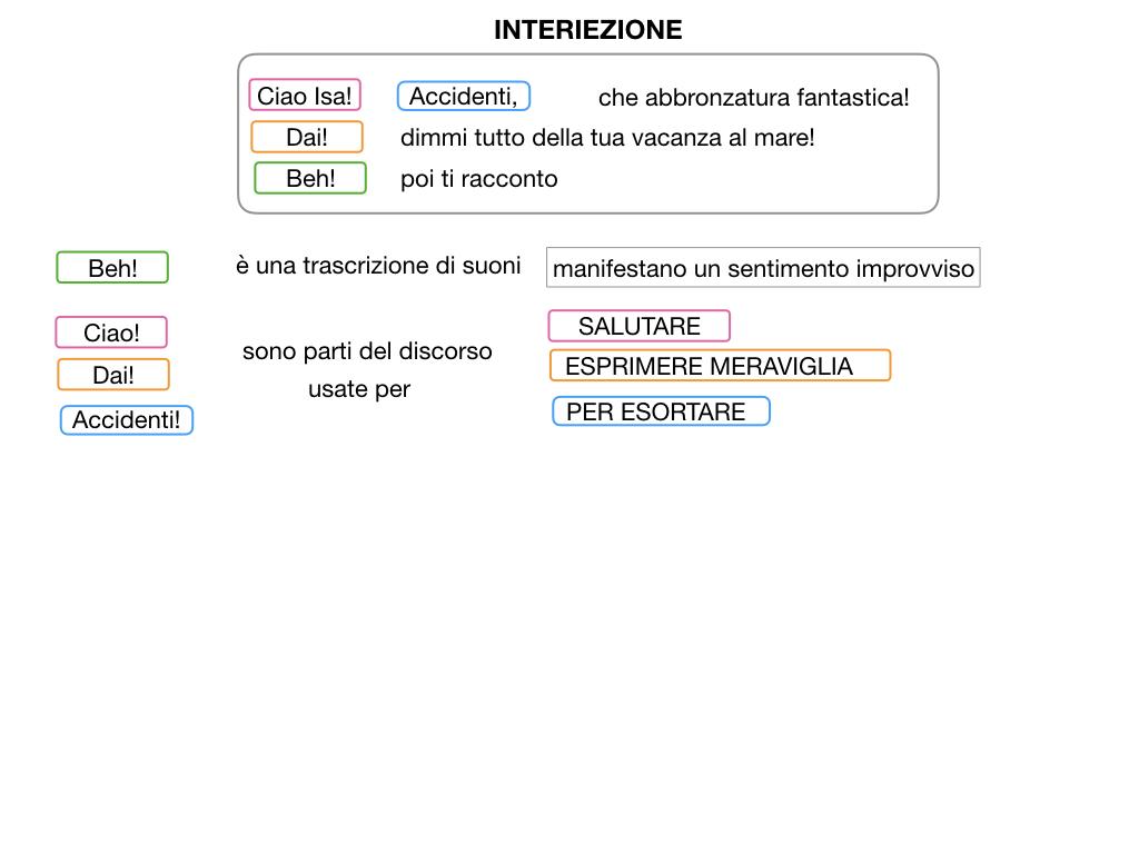 13.INTERIEZIONI_SIMULAZIONE.020