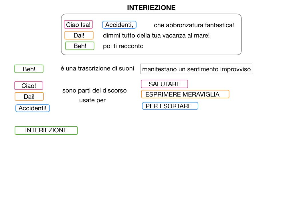 13.INTERIEZIONI_SIMULAZIONE.021