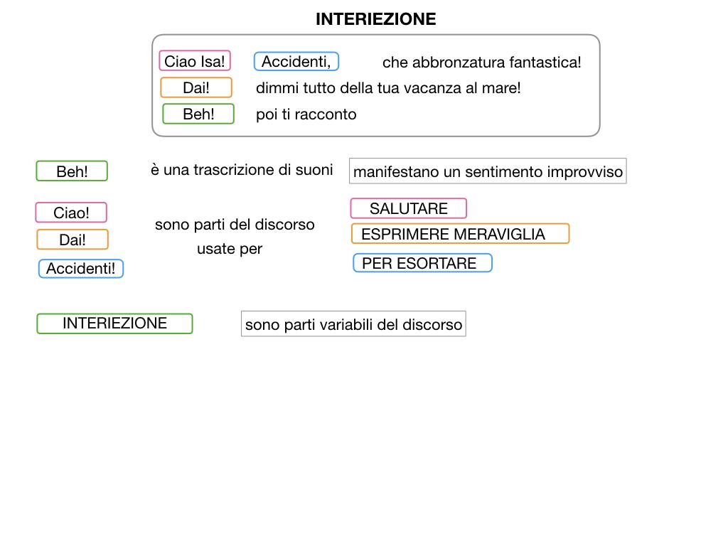 13.INTERIEZIONI_SIMULAZIONE.022