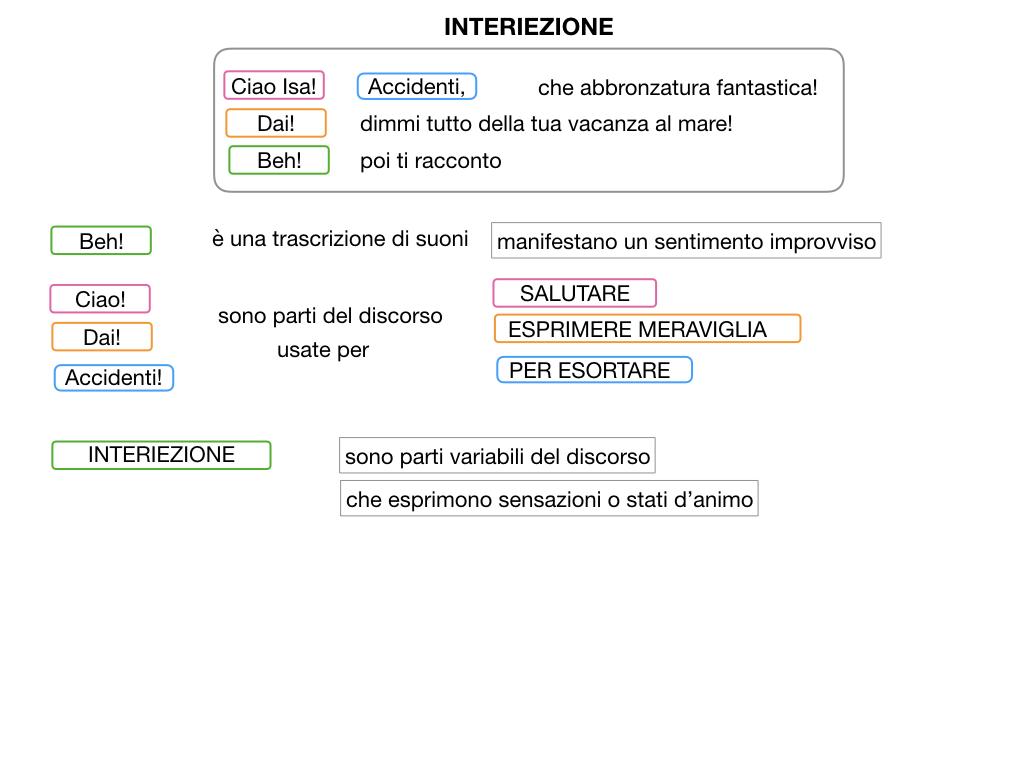 13.INTERIEZIONI_SIMULAZIONE.023