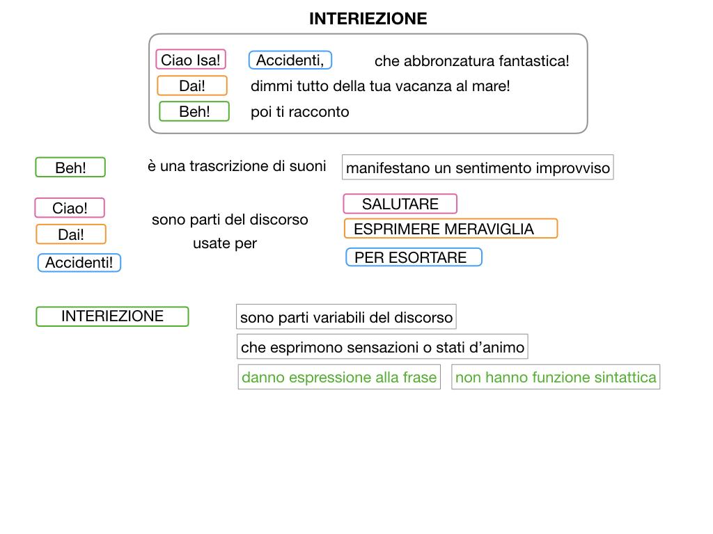 13.INTERIEZIONI_SIMULAZIONE.025