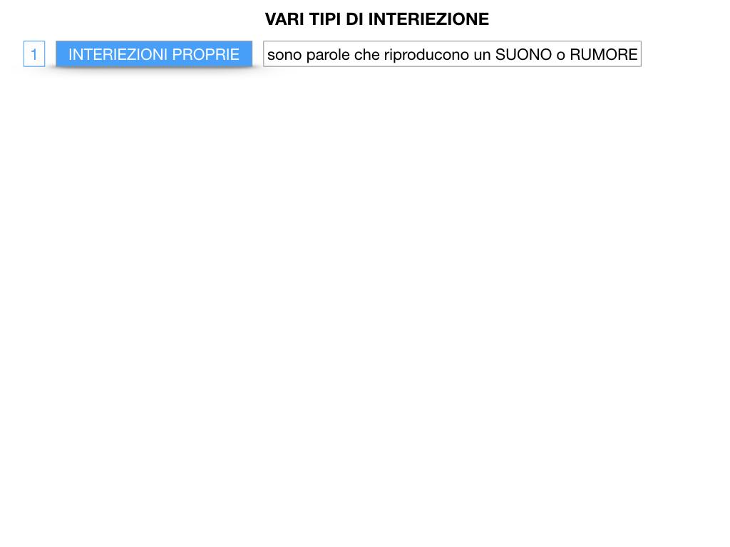 13.INTERIEZIONI_SIMULAZIONE.031
