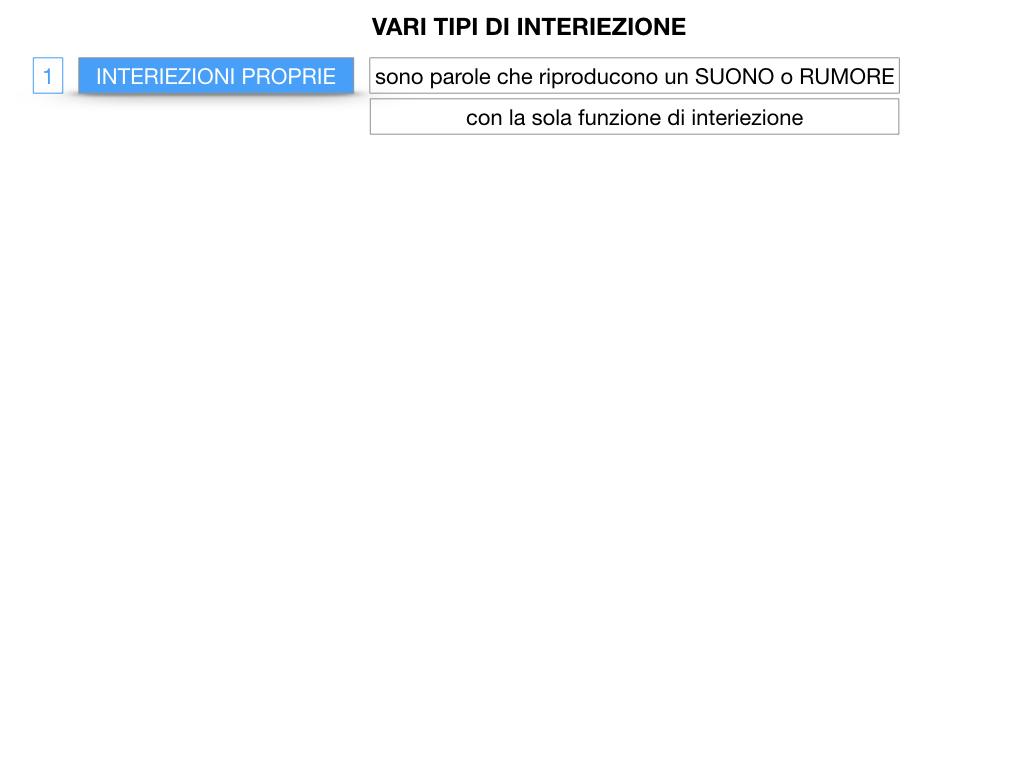 13.INTERIEZIONI_SIMULAZIONE.032