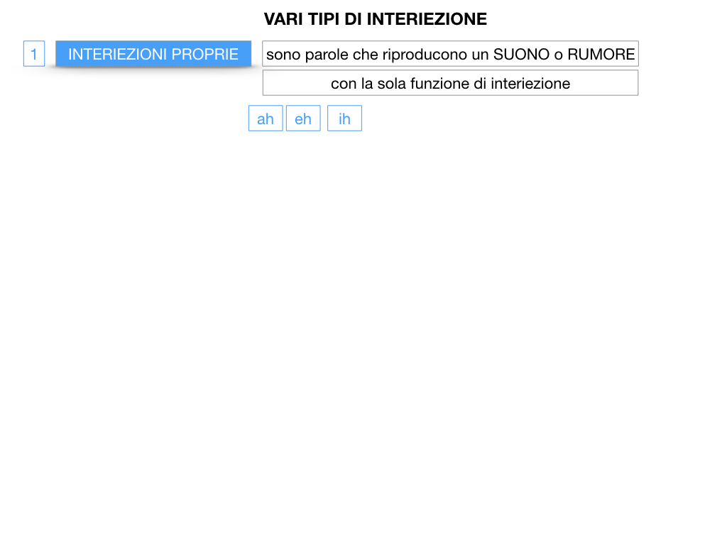 13.INTERIEZIONI_SIMULAZIONE.033