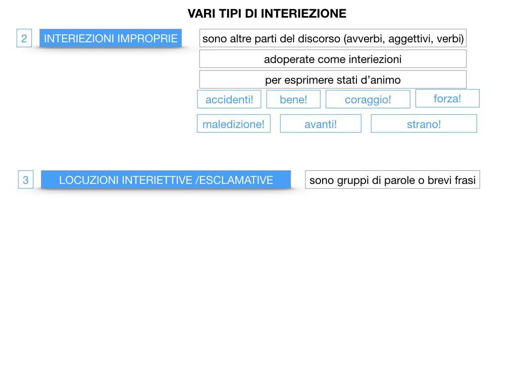 13.INTERIEZIONI_SIMULAZIONE.063