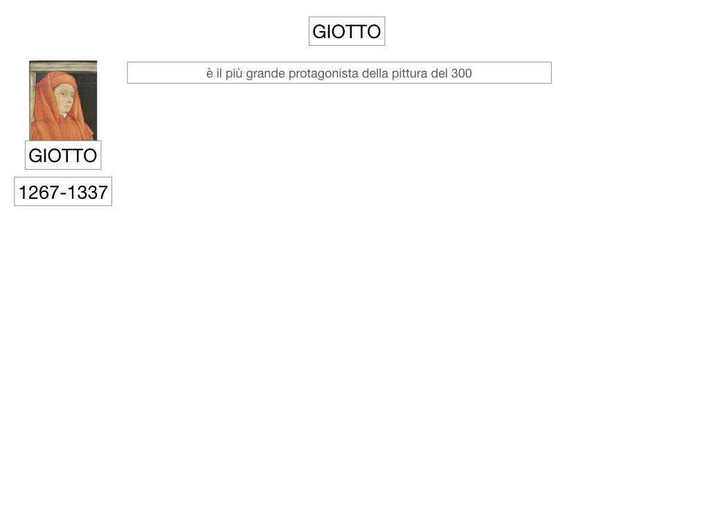 2. ARTE_GIOTTO_SIMULAZIONE.004