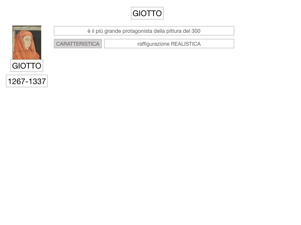 2. ARTE_GIOTTO_SIMULAZIONE.006