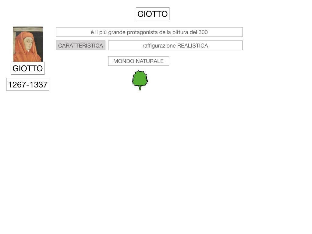 2. ARTE_GIOTTO_SIMULAZIONE.007