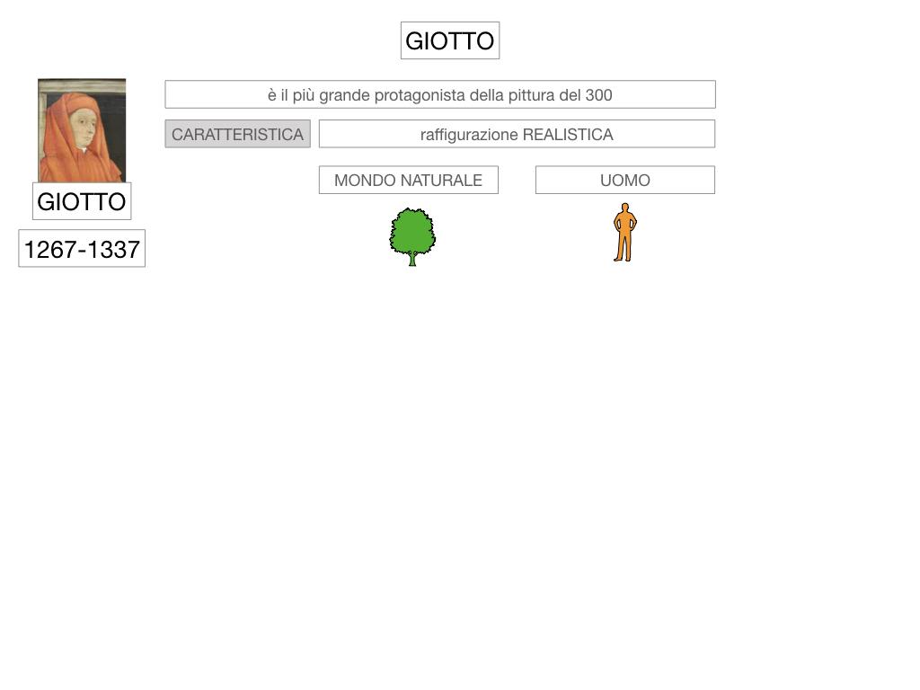 2. ARTE_GIOTTO_SIMULAZIONE.008
