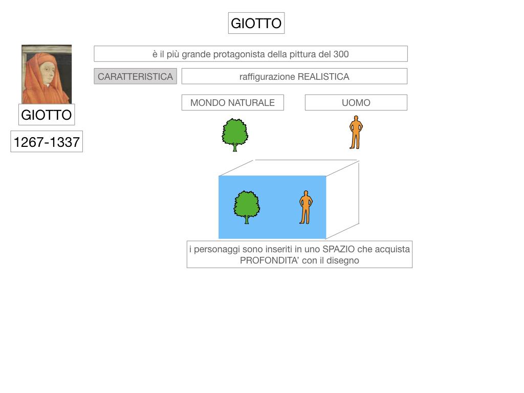 2. ARTE_GIOTTO_SIMULAZIONE.010