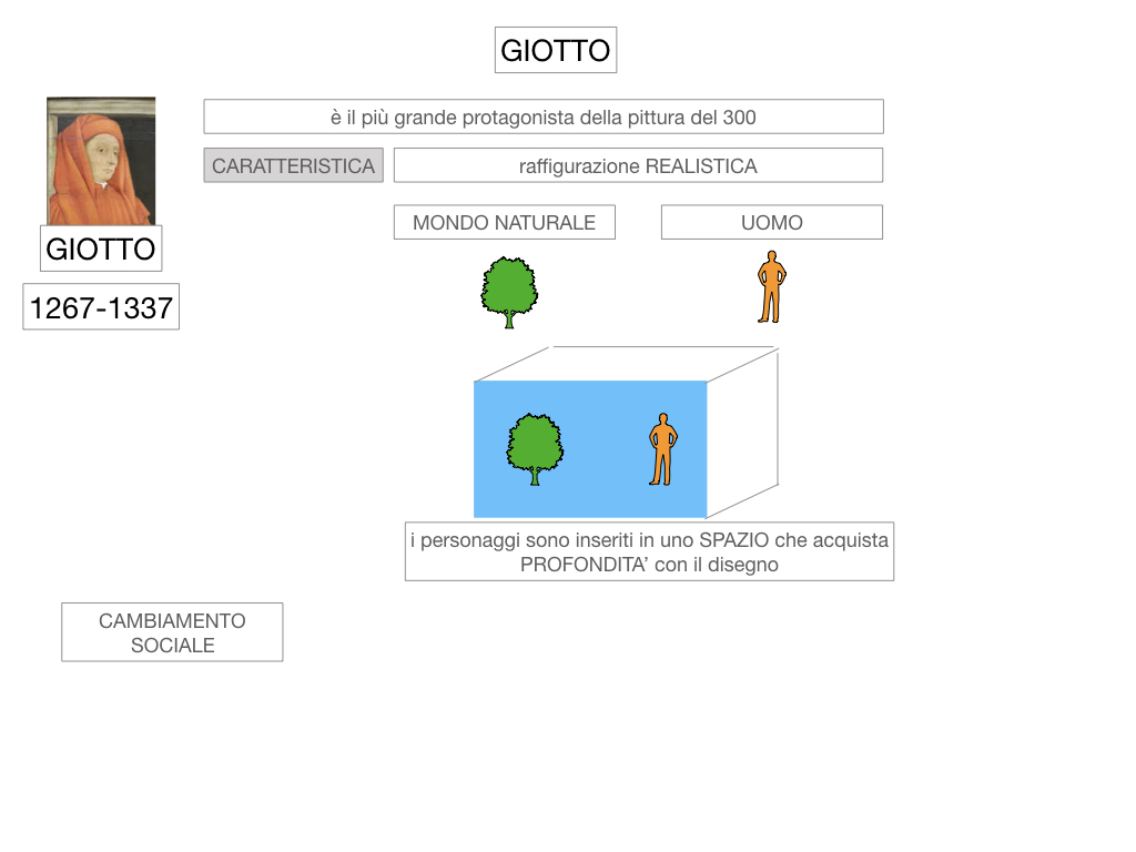 2. ARTE_GIOTTO_SIMULAZIONE.011