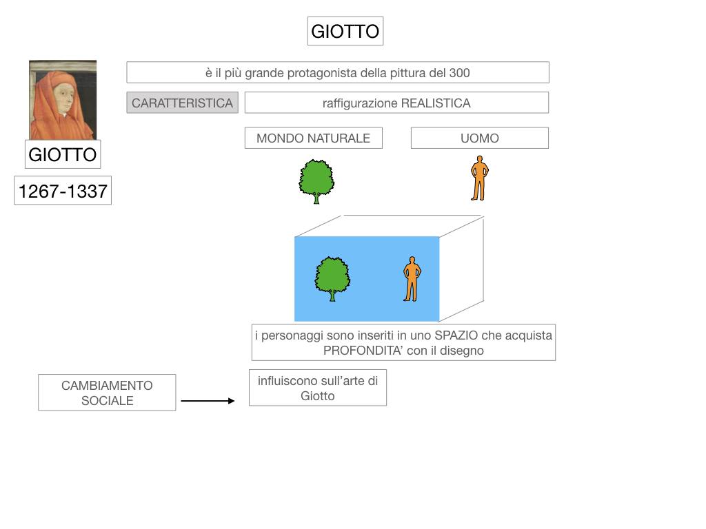 2. ARTE_GIOTTO_SIMULAZIONE.012