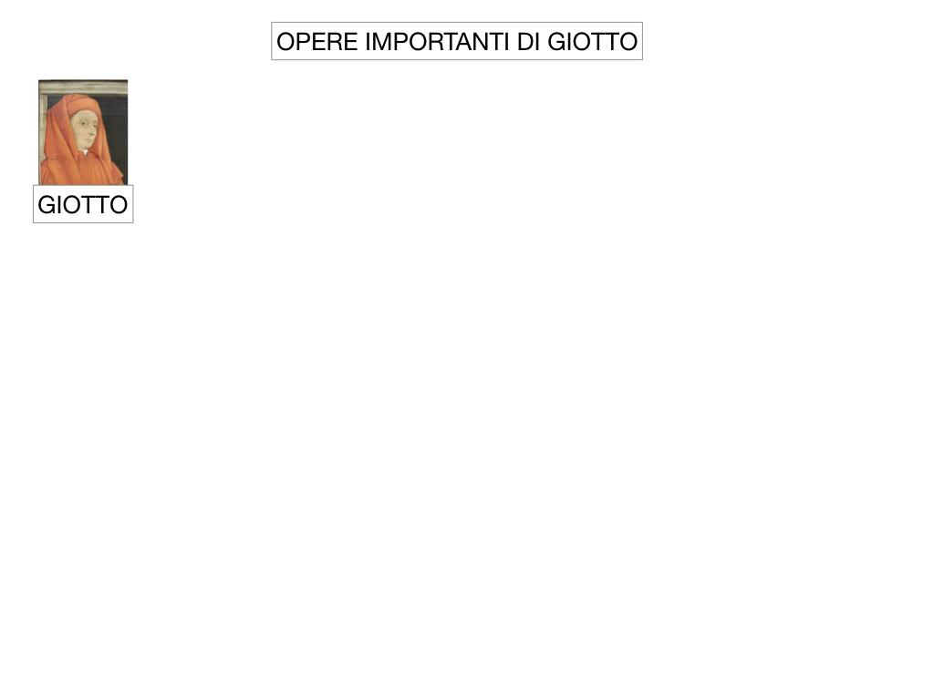 2. ARTE_GIOTTO_SIMULAZIONE.020