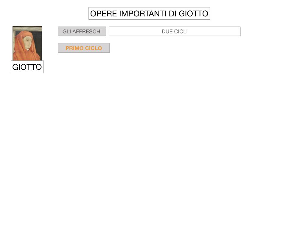 2. ARTE_GIOTTO_SIMULAZIONE.022