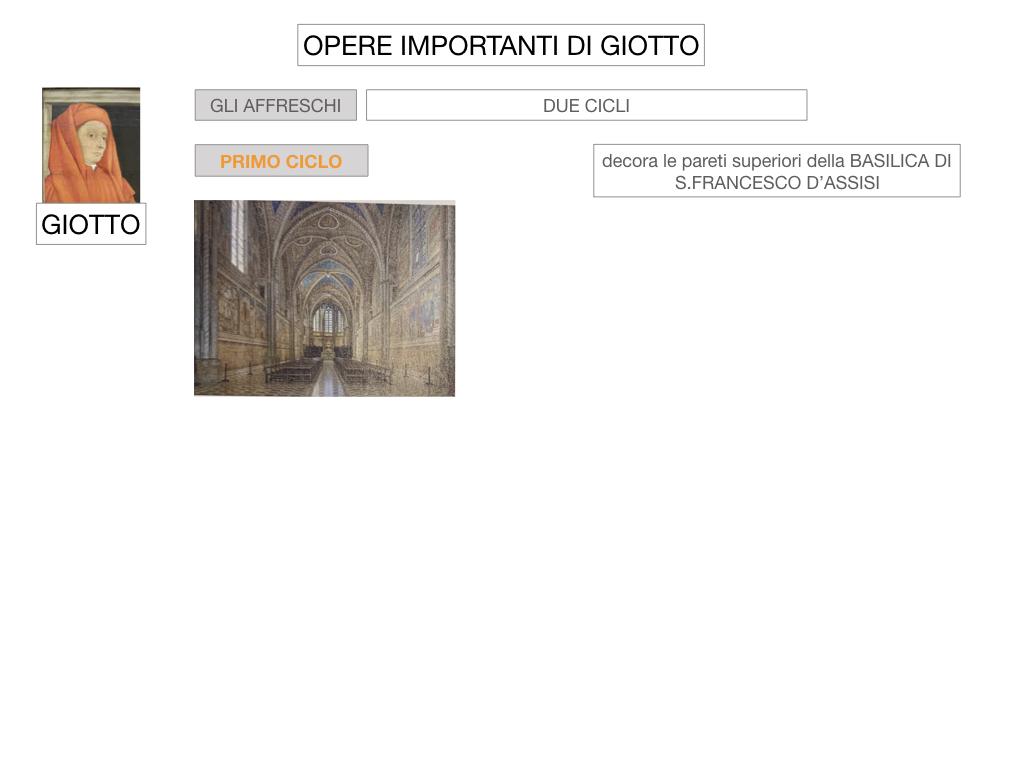 2. ARTE_GIOTTO_SIMULAZIONE.023