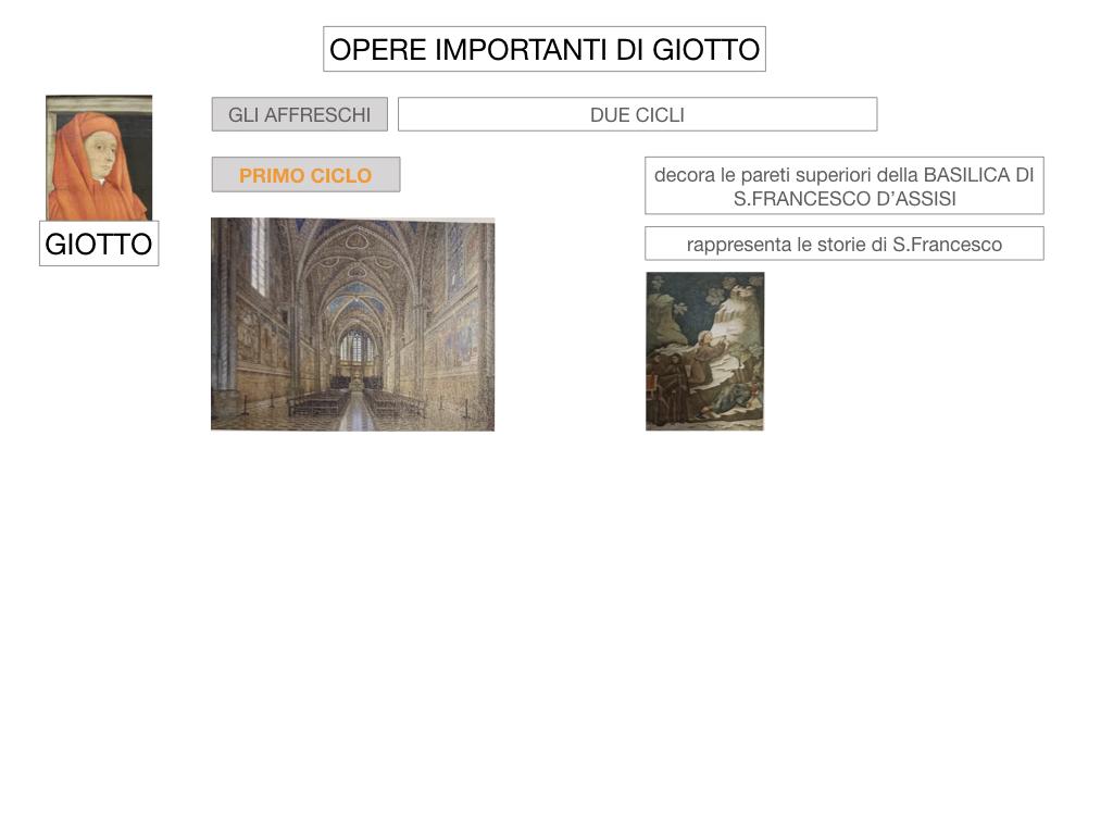2. ARTE_GIOTTO_SIMULAZIONE.024