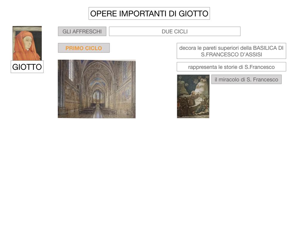 2. ARTE_GIOTTO_SIMULAZIONE.025