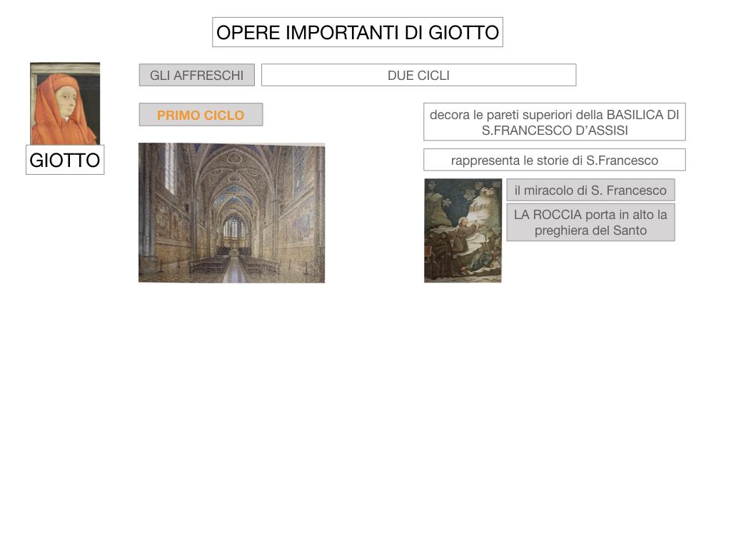 2. ARTE_GIOTTO_SIMULAZIONE.026